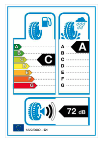 EU Tyre Sticker showing fuel efficiency, wet grip and noise ratings per EU standards
