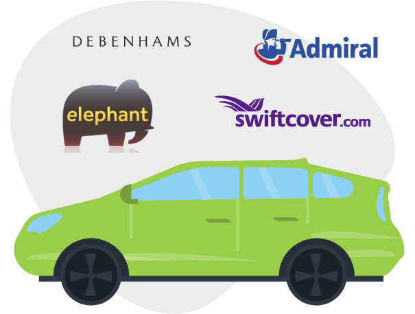 Insurance deal comparison showing leading car insurance brands